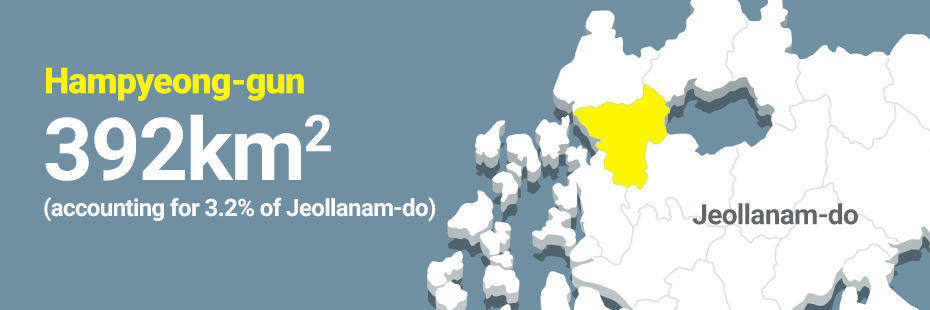 392㎢ (accounting for 3.2% of Jeollanam-do)
